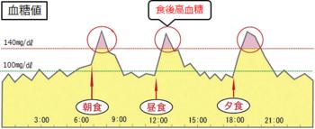 tayori8-graph3.png